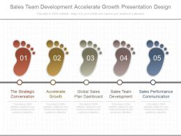 Sales Team Development Accelerate Growth Presentation Design