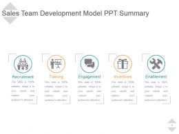 Sales Team Development Model Ppt Summary