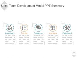 Sales Team Development Model Ppt Summary