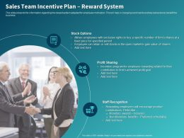 Sales Team Incentive Plan Reward System Ppt Powerpoint Presentation Outline Grid