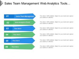 Sales Team Management Web Analytics Tools Negotiation Skills