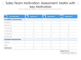 Sales Team Motivation Assessment Matrix With Key Motivators