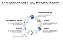 Sales Team Outsourcing Sales Projections Template Sales Channels