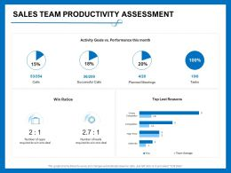 Sales Team Productivity Assessment Opps Deal Ppt Powerpoint Presentation Show Slides