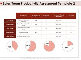 Sales Team Productivity Assessment Template 2 John Smith Ppt Powerpoint Presentation Gallery Tips
