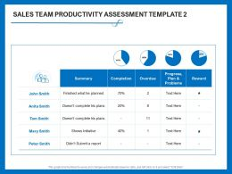 Sales Team Productivity Assessment Template 2 Shows Initiative Ppt Powerpoint Presentation Summary