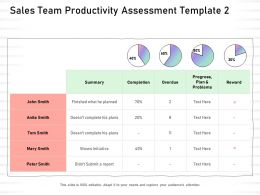 Sales Team Productivity Assessment Template Planned Ppt Powerpoint Presentation Slides