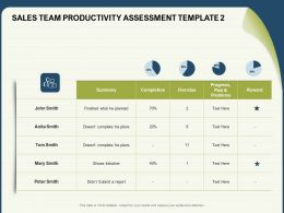 Sales Team Productivity Assessment Template Report Ppt Powerpoint Presentation Pictures