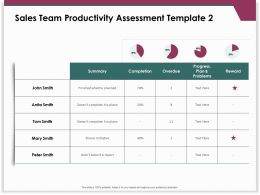 Sales Team Productivity Assessment Template Shows Initiative Ppt Powerpoint Deck