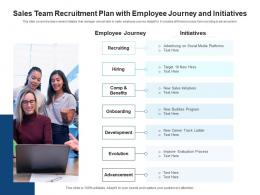 Sales Team Recruitment Plan With Employee Journey And Initiatives