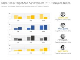 Sales Team Target And Achievement Ppt Examples Slides