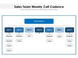 Sales Team Weekly Call Cadence