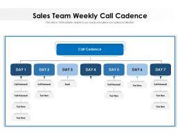 Sales Team Weekly Call Cadence
