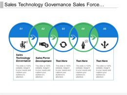 Sales Technology Governance Sales Force Development Sales Metrics