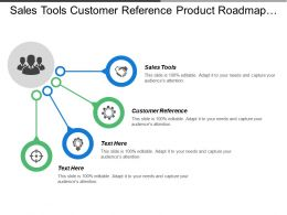 Sales Tools Customer Reference Product Roadmap Public Relation