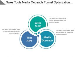 Sales Tools Media Outreach Funnel Optimization Customer Learning