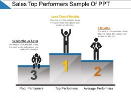 Sales Top Performers Sample Of Ppt