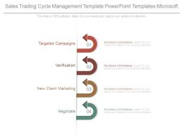 Sales Trading Cycle Management Template Powerpoint Templates Microsoft