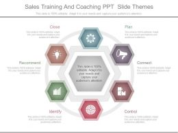 Sales Training And Coaching Ppt Slide Themes