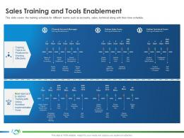 Sales Training And Tools Enablements Implementing Partner Company Better Ppt Files