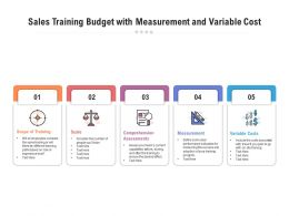 Sales Training Budget With Measurement And Variable Cost