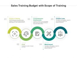 Sales Training Budget With Scope Of Training