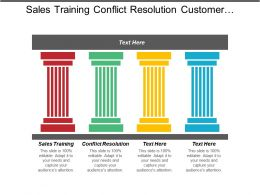 Sales Training Conflict Resolution Customer Satisfaction Leadership Style