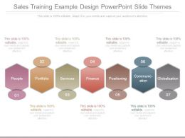Sales Training Example Design Powerpoint Slide Themes