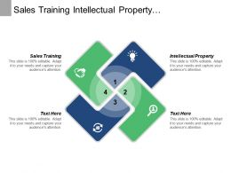 Sales Training Intellectual Property Communications Infrastructure Business Forecasting Cpb