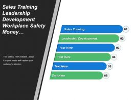 Sales Training Leadership Development Workplace Safety Money Saving Strategies