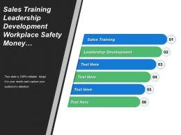Sales Training Leadership Development Workplace Safety Money Saving Strategies