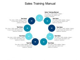 Sales Training Manual Ppt Powerpoint Presentation Styles Graphics Cpb