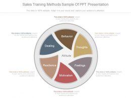 Sales Training Methods Sample Of Ppt Presentation