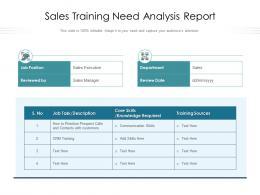 Sales Training Need Analysis Report
