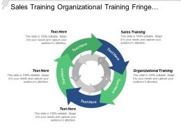 Sales Training Organizational Training Fringe Benefits Internet Marketing Cpb