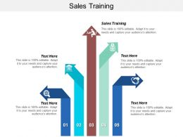 Sales Training Ppt Powerpoint Presentation Infographic Template Ideas Cpb