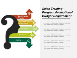 Sales Training Program Promotional Budget Requirement Network Expansion