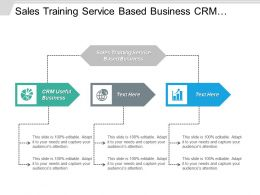 Sales Training Service Based Business Crm Useful Business Cpb
