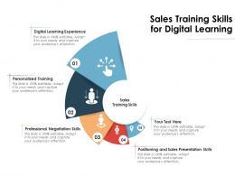 Sales Training Skills For Digital Learning