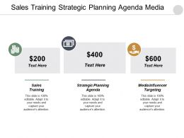 Sales Training Strategic Planning Agenda Media Influencer Targeting Cpb