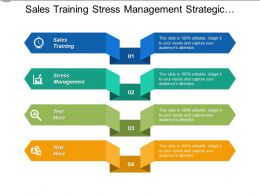 sales training stress management strategic planning international management cpb