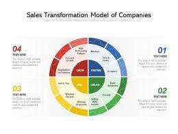 Sales Transformation Model Of Companies