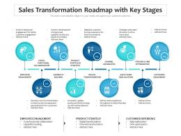 Sales Transformation Roadmap With Key Stages