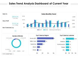 Sales Trend Analysis Dashboard Of Current Year