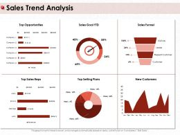 Sales Trend Analysis Goal YTD Ppt Powerpoint Presentation Slides Outline