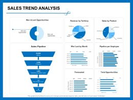 Sales Trend Analysis Lost By Month Ppt Powerpoint Presentation Gallery Guide