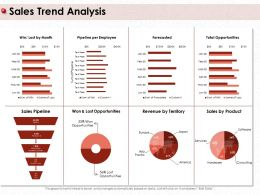 Sales Trend Analysis Pipeline Per Ppt Powerpoint Presentation Professional Ideas