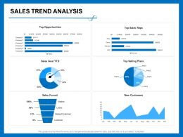 Sales Trend Analysis Top Sales Reps Ppt Powerpoint Presentation Portfolio Graphics Example