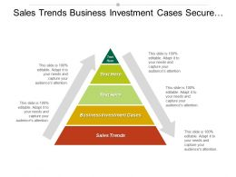 Sales Trends Business Investment Cases Secure Finding Portfolio Strategic