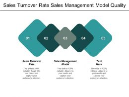 Sales Turnover Rate Sales Management Model Quality Process Control Cpb